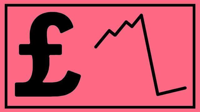 Finanzkrise - die Fakten im Überblick